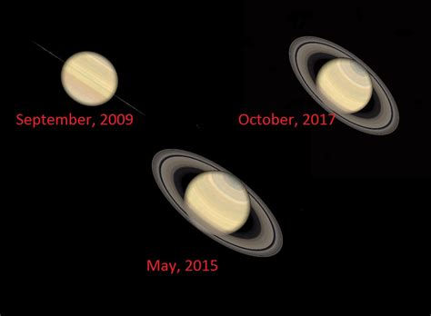 A Guide to Saturn Through Opposition 2015 - Universe Today