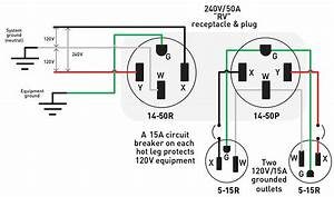 House Wiring Circuits