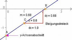 Steigung Lineare Funktion Berechnen : lineare funktionen ~ Themetempest.com Abrechnung