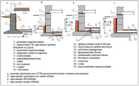 Праймер гельлака правила выбора и использования Perlchinka