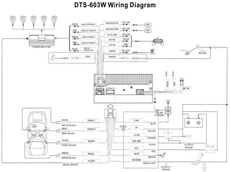 Chevy Trailblazer Radio Wiring Diagram Forums