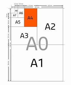 Zimmertüren Maße Norm : die papierformate nach din norm saxoprint blog ~ Orissabook.com Haus und Dekorationen