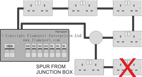 extending  ring circuit   junction box