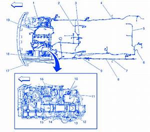 Hummer H3 2006 Electrical Circuit Wiring Diagram  U00bb Carfusebox
