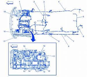 Hummer H3 2006 Electrical Circuit Wiring Diagram