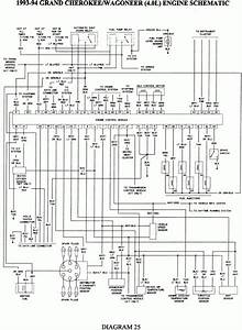 2000 Jeep Grand Cherokee Wiring Diagram