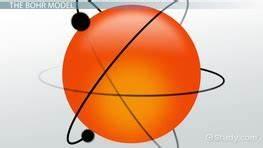 Atomic Structure Lesson Plans & Activities - Videos ...
