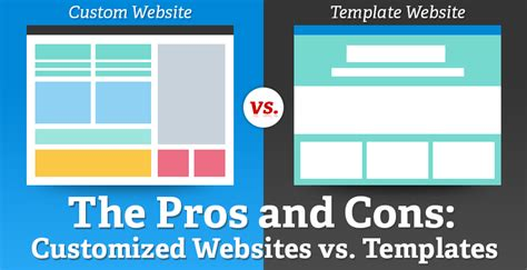 thepixel  pros  cons customized websites  templates