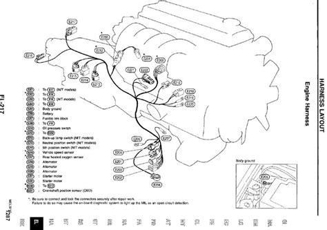 Srdet Ecu Wiring Diagram Together With Jeep
