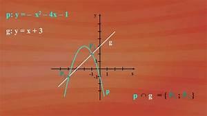 Schnittpunkt Zweier Geraden Berechnen : 10 schnittmengen von funktionen 10 4 schnittpunkt von gerade mit parabeln grundkurs ~ Themetempest.com Abrechnung