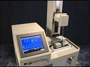 Friction Test Equipment | Harland Medical Systems