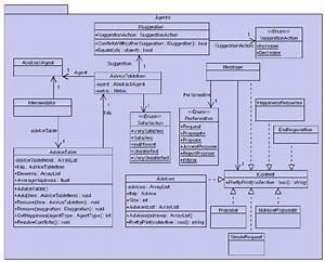 Agents Package Class Diagram  Part 2