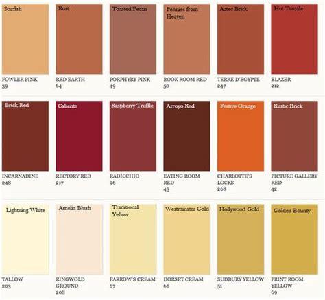 Farrow & Ball Colors Matched to Benjamin Moore - Interiors