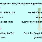 faust der tragoedie erster teil  deutsch