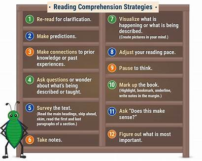 Comprehension Reading Strategies Teach Poster There Chart