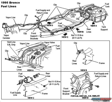 2006 F150 Fuel Line Diagram by 1983 Ford Bronco 90 96 Fuel System Picture