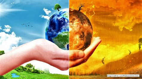 climate change  affect  investment