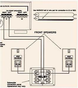 Home Wiring Subwoofer Diagrams : connecting my passive woofer that has 2 imputs ~ A.2002-acura-tl-radio.info Haus und Dekorationen