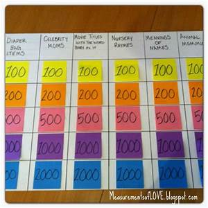 measurements of merriment baby jeopardy shower game baby shower pinterest other baby With kids jeopardy template
