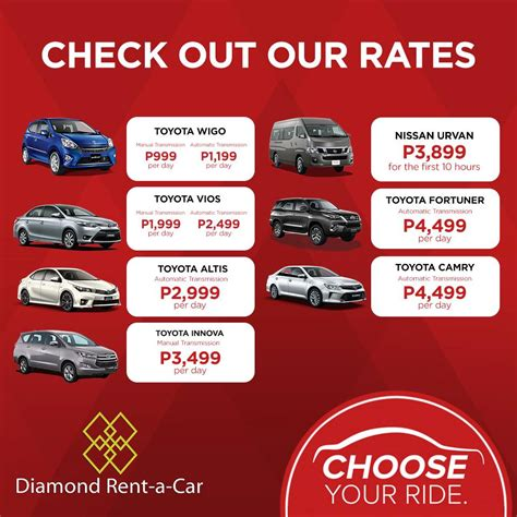 #chooseyourride From The Cheapest Car...