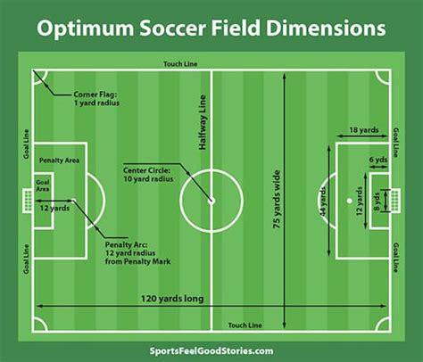 mini football field dimensions  meters field wallpaper hd