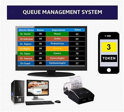 System Management Queue Screen Number Dimensions Active