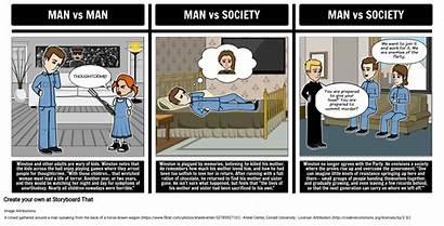 Conflict Literary Examples 1984 Internal Kill Mockingbird