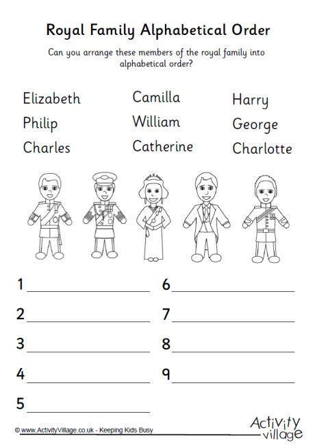 royal family alphabetical order angielski family