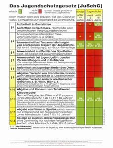 Ruhestörung Ab Wann : 6 jugendschutz 6 1 information zum jugendschutzgesetz pdf ~ Lizthompson.info Haus und Dekorationen