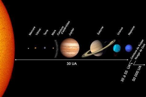 l astronomie en ligne
