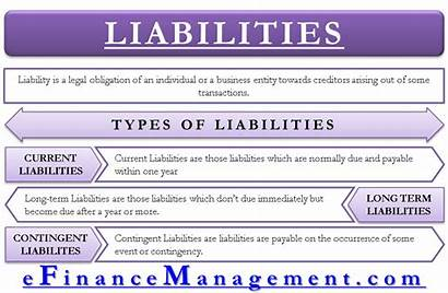 Liabilities Types Meaning Term Contingent Accounting Short
