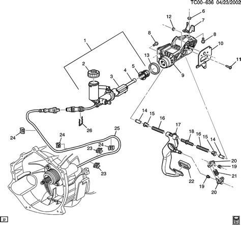 2003 Suburban Wiring Diagram Pedal by 2004 Gmc 2500 Parts Diagram Imageresizertool