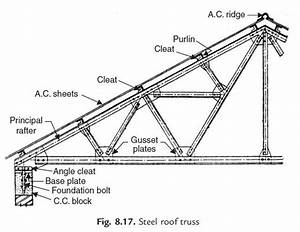 truss column detail google search roof pinterest With truss diagram parts of a truss pictures to pin on pinterest
