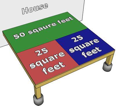 deckscom deck footing size chart