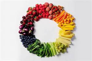 Yummy Rainbow: fruits and veggies | Magna Color | Pinterest