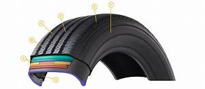 Parts Of A Tire