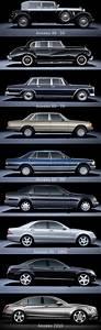 Audi Paris Est Evolution : evolution du style des autos la voiture est devenue comme un vt ~ Gottalentnigeria.com Avis de Voitures