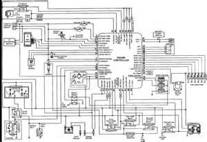 jeep cherokee pcm wiring diagram image similiar wire diagram fpr 91 jeep cherokee 4 0 keywords on 1998 jeep cherokee pcm wiring
