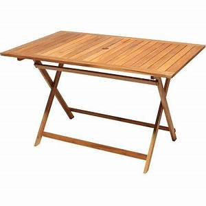 Table Jardin Bois Pliante : table jardin bois pliante salon de jardin gris trendsetter ~ Teatrodelosmanantiales.com Idées de Décoration