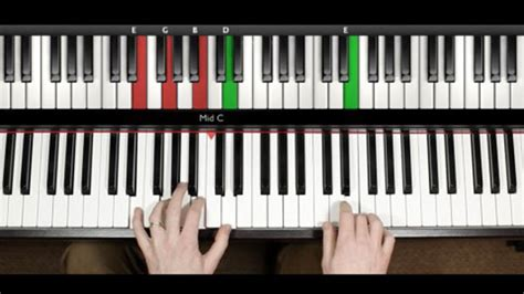 pianoforall incredible    learn piano
