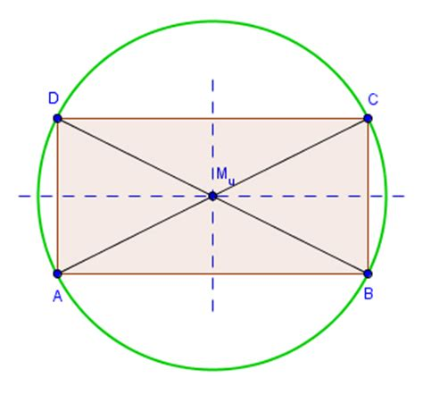 umkreis