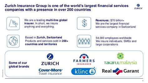 Zurich insurance contact phone number is : Zurich Insurance at Sitecore Symposium 2018