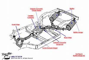 1981 Corvette Rear Y Pipe  U0026 Muffler Parts
