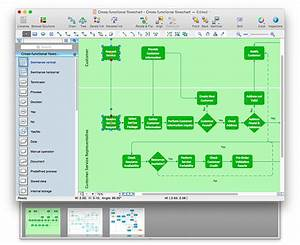 cross functional flowchart template powerpoint 28 images With cross functional flowchart template powerpoint