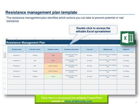 project management spreadsheet template change management toolbox in editable powerpoint