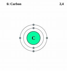 Diagram Of Carbon Atom