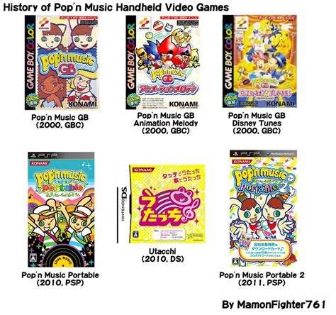 History Of Pop'n Handheld Video Games By Mamonfighter761