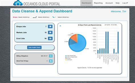 cloud portal oceanos cloud portal data cleanse append oceanos