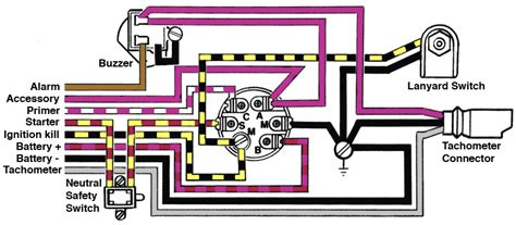 Wiring Diagram For Outboard Ignition Switch