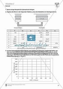 Steuerklasse 1 Abzüge Berechnen : hebeb hne beispiele f r hydraulische anlagen werte berechnen meinunterricht ~ Themetempest.com Abrechnung